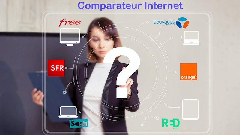comparateur internet